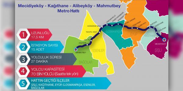 Mecideköy-Mahmutbey metrosunda sona doğru