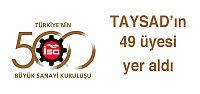 ISO 500'e TAYSAD damgası