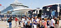 Türklerin yurtdışı seyahat harcamaları...