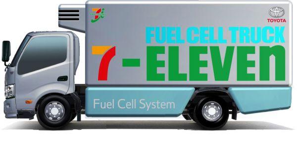 Yakıt Hücreli Kamyonla Hidrojeni Yaygınlaştırmaya Devam Ediyor