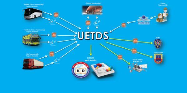 Yük taşımacılarına U-ETDS 1 Ocak 2020'de başlıyor